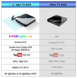 Image 3 - A95X F3 Air Smart TV BOX Android 9.0 Amlogic S905X3 4GB 64GB 32GB Wifi 4K Youtube 2G 16G Set top Box 8K RGB Light Android TV Box