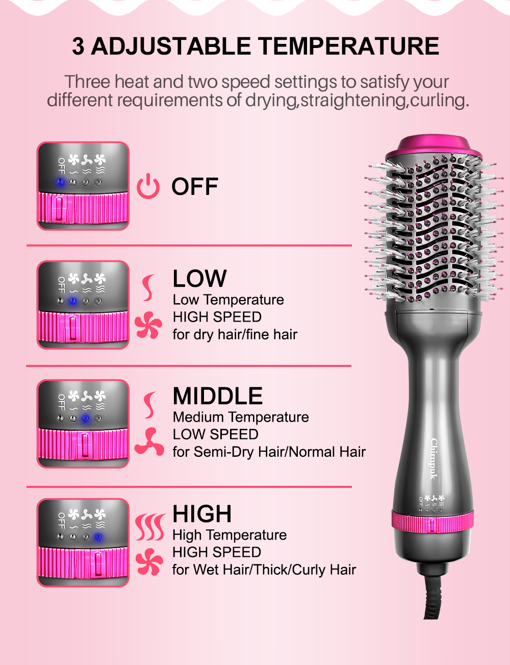 Cheap Secadores de cabelo