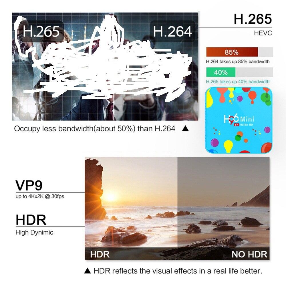 H96-Mini-H6-07-4GB