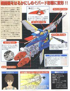 Image 2 - Bandai figura de Gundam de ala 1/144 con traje móvil, Kits de modelos de figuras de acción, modelos de plástico, Juguetes