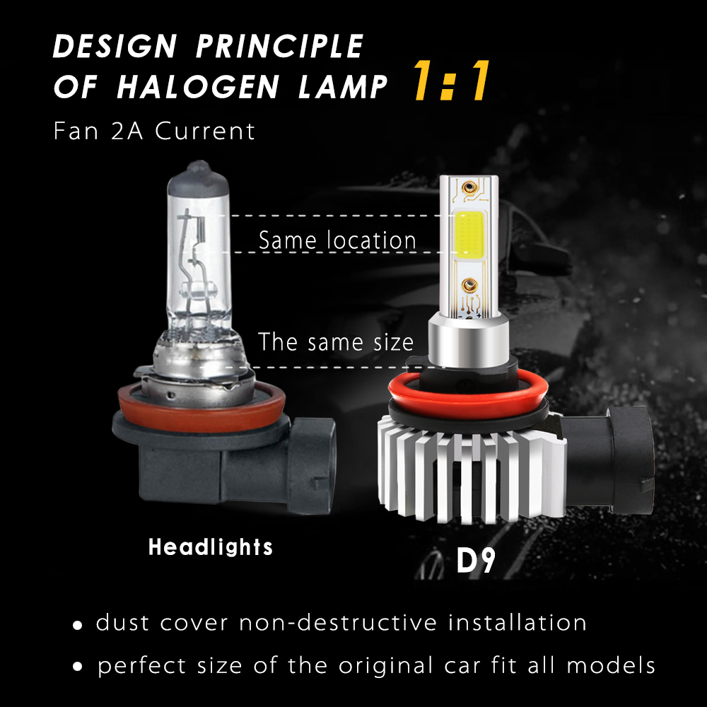 2pcs 60W 12000LM Car LED Headlight Bulbs H11 9006 HB4 9005 HB3 H4 H7 H8 H9 H1 Mini Headlight Kit for High/Beam Bulb fog Light 5
