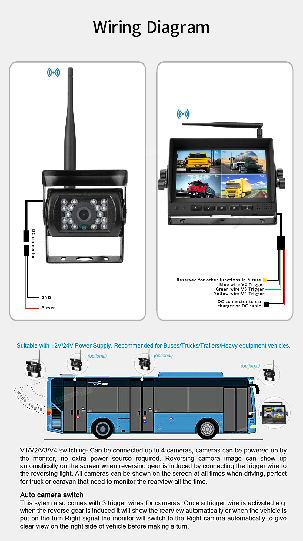 Extra Wireless Backup Camera Add on for Digital Parking System ...