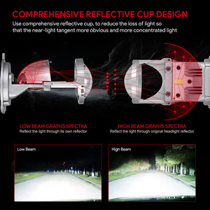 Image 5 - NOVSIGHT H4 LED hi lo mini projector lens headlight for car clear beam pattern 12V 6500k no astigmatic problem lifetime warranty