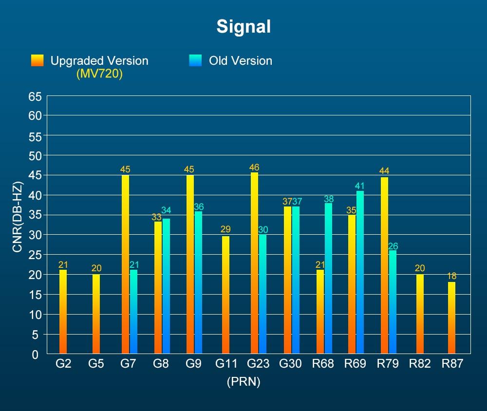 15-信号对比图