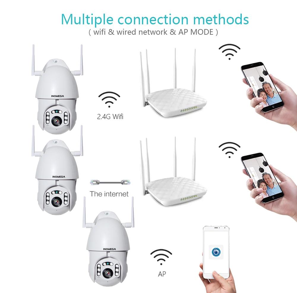 câmera ip wifi segurança em casa ptz