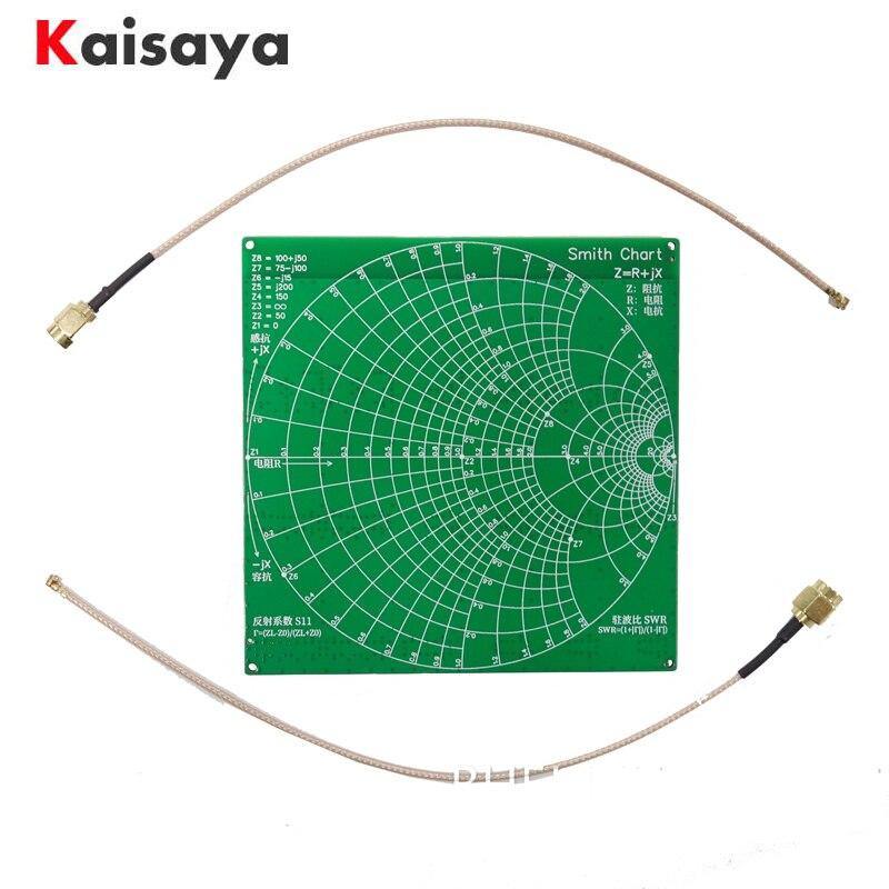 RF Demo Kit For NanoVNA VNA RF Test Board Vector Network Test Filter  Attenuator I4-002