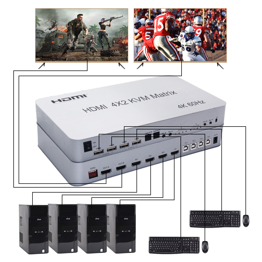 4-port dual monitor HDMI KVM Switch Matrix 4X2 Matrix kvm switch hdmi dual monitor USB HDMI 4X2 KVM Matrix Switcher