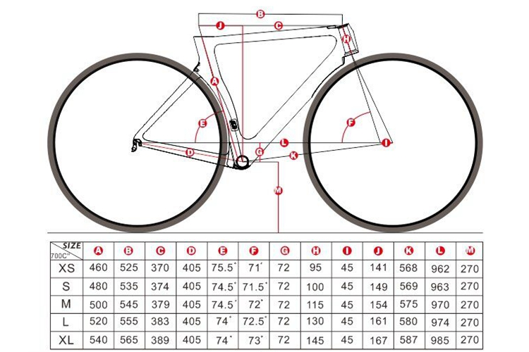 TT-X2 geometry