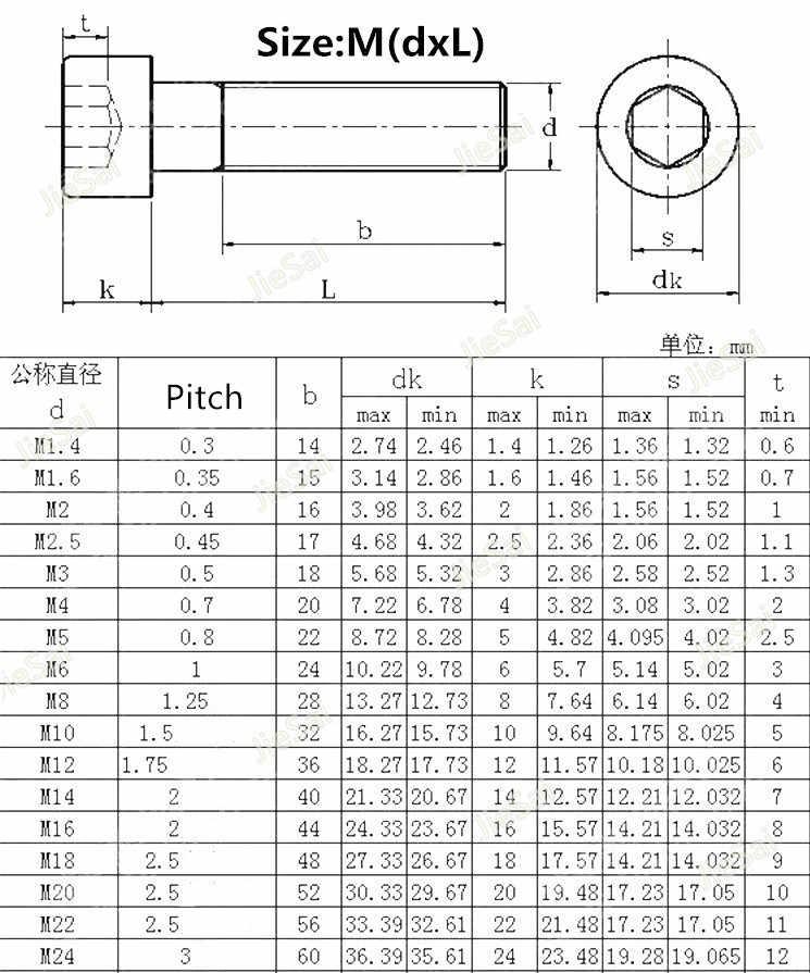 M8/M10 boulon à six pans creux DIN912 304 vis à tête hexagonale en acier inoxydable filetage métrique