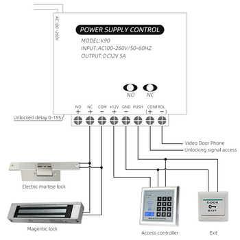 Doornanny Power Supply Control DC12V 5A Gate Automotion Door Opener Gate Drive Access Electronic DoorLock Controller