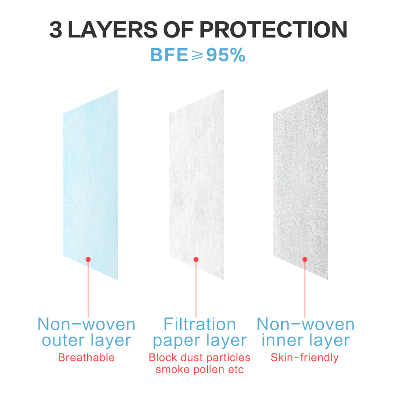 Image 3 - 50 100 pcs 3 Layer Non woven Dust Proof Flu Face Mask Thickened Disposable Mouth Mask Anti Dust Protective Earloops Cover MasksWomens Masks   -