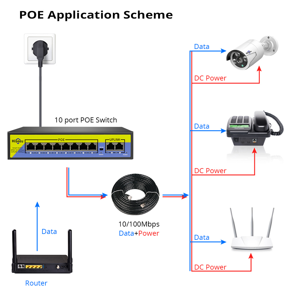 Poe-Switch Ip-Camera/cctv-Security-Camera System/wireless IEEE 48V for AP 8-Ports 2-Uplink