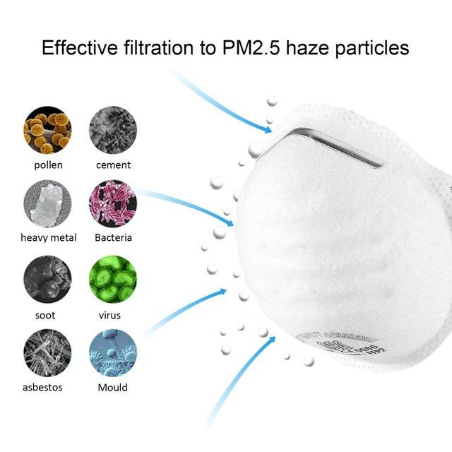 Anti-fog headband grade round FFP2 mask non-woven Dust Mask Anti PM2.5 Anti influenza Breathing Bicycle Rid Face Flu Face masks 3