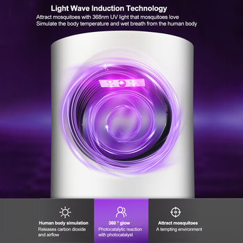 Electric Trap-Lamp Zapper Repeller Light-Fly-Pest Ultraviolet-Night-Light Mosquito-Killer LED Photocatalysis Radiationless