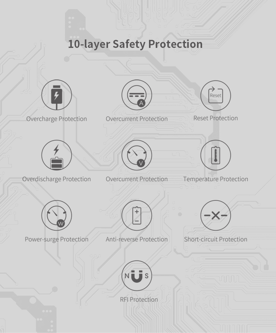 10 layer safety ramoss portable power bank charger