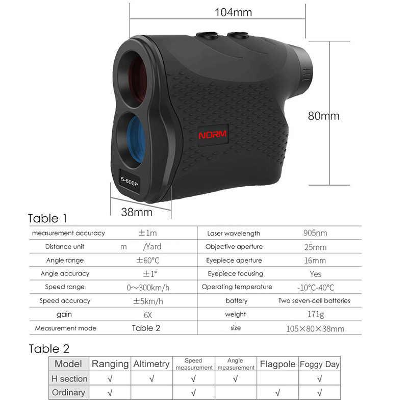 Medidor de distancia láser, medidor de alcance láser, telémetro de mano al aire libre, telescopio, ingeniería de Golf, alta velocidad de ángulo
