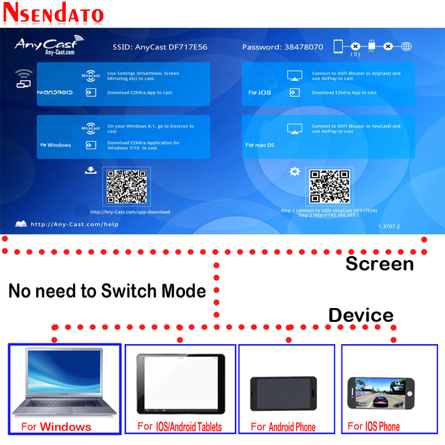 Anycast M100 2.4G/5G 4K Miracast Any Cast Wireless DLNA AirPlay HDMI TV Stick Wifi Display Dongle Receiver for IOS Android PC 1
