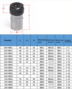 Image 5 - ER11 ER16 ER20 ER25 ER32 Collet Chuck Tool Holder Chuck Straight shank,Tail B10 B16 B18 taper mechanical lathe milling machine