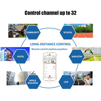 Kincony Relay Remote Control Intelligent Smart Home House Automation Module Controller WiFi Switch UK Plug Domotica Hogar System