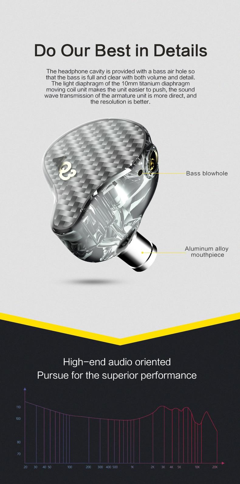 Audiosense AQ3