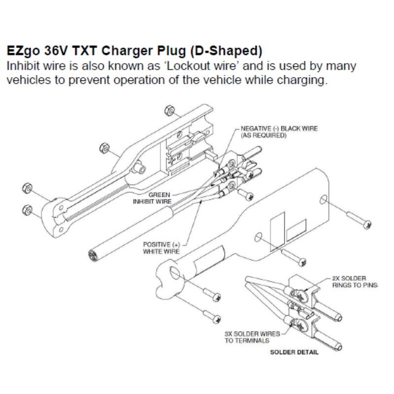 ezgo rxv wiring diagram new golf cart charger powerwise plug for 36v 48v ezgo club car  new golf cart charger powerwise plug