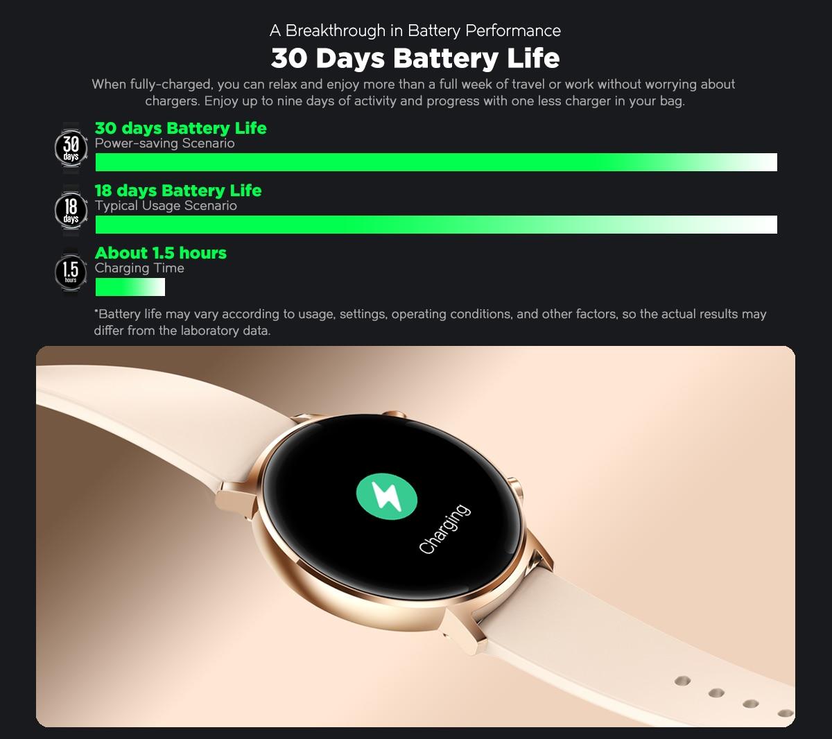 Zeblaze GTR Smartwatch 4