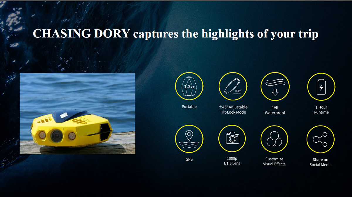 Ha5c9519448654c2c861f485740a7e2fff - In Stock Chasing DORY Mini Underwater Diving Fishing 1080P HD Video Camera Drone Robot 15M Depth Lowest Prices