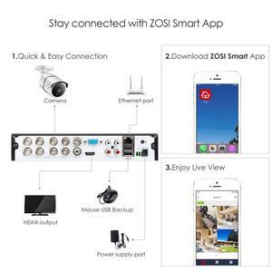 Image 3 - ZOSI H.265 4K 8CH Ultra HD CCTV nadzoru DVR 4IN1 cyfrowy rejestrator wideo detekcja ruchu dla 5MP 8MP analogowy kamera