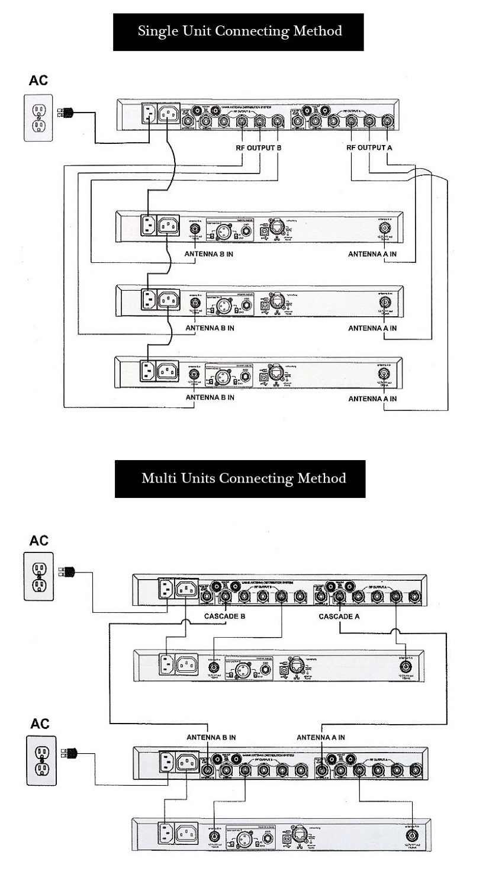 Jual Antena Penguat Dual Mikrofon Nirkabel Amplifier 500-952M Hz MIC