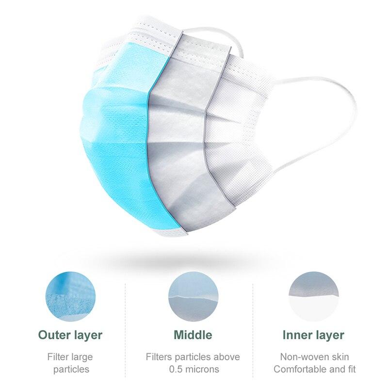 50 шт одноразовые маски 3-слойные нетканые антипылевые мелтдутые Тканевые маски фильтр для рта ушные маски