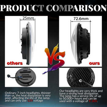 CO LIGHT 7inch LED Headlight 80W DRL Halo Angle Eyes Led Headlamp 12V 24V DOT E9 High Low Turn Signal for Lada Niva Offroad 4x4