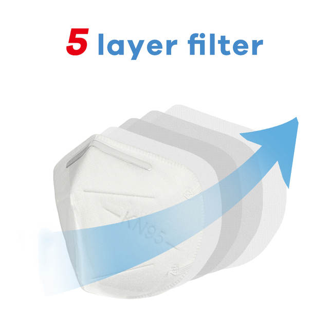 Fast Shipping KN95 5 Layers 95% Filtering Facial Face Masks Dustproof Safety Health Nonwoven Earloop KN95 Cover Mouth Dust Mask 1