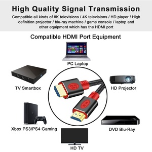 Image 5 - Shuliancable HDMI 2.1 Cable 8K@60Hz 4K@120Hz/60Hz ARC HDR  48Gbps HDCP2.2 For Splitter Switch PS4 TV Xbox Projector Computer