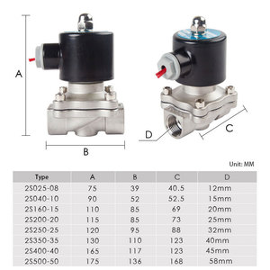 """Image 4 - Stainless steel Electric Solenoid Valve 1/4"""" 3/8"""" 1/2"""" 3/4"""" 1"""" Normally Closed Pneumatic for Water Oil Air gas 12V/24V/220V/110V"""
