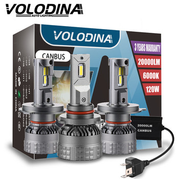 New Arrival H7 LED canbus 20000lm Car Headlight H11 H1 H4 LED Bulbs HB4 HB3 9005 9006 led headlight lamp 120W 6000K  Fog Lights txvso8 2x car headlight h4 h7 led bulbs kit 6000k csp chips 9005 hb3 9006 hb4 h11 h1 car accessories 6000lm canbus auto lights