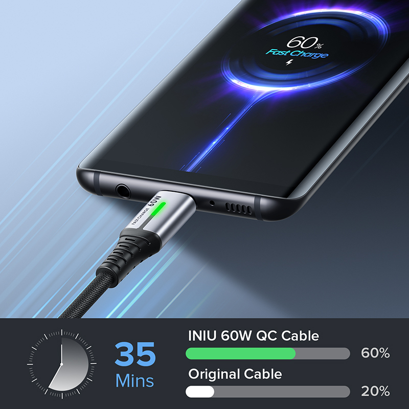 INIU PD 60W USB Type C Cable Fast Charging Shipping Phone Charger Cord For Macbook Pro iPad Xiaomi Mi Huawei Samsung LG One Plus 3