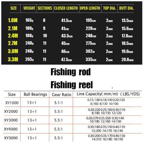pesca combinacao telescopica carpa vara de pesca molinete kit