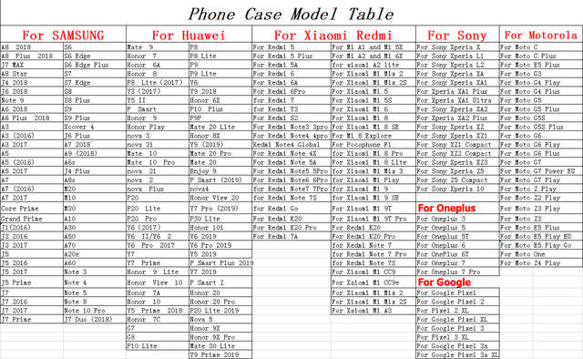 Transparante Originele Luxe Marmer Case Voor iPhone 8 7 Plus 6 6S 5 5S 5C SE 4 Zachte TPU Cover Voor iPhone 11 Pro X XS MAX XR Gevallen 5