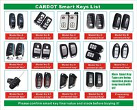 cardot smart key only works cardot smart car alarm|Burglar Alarm| |  -