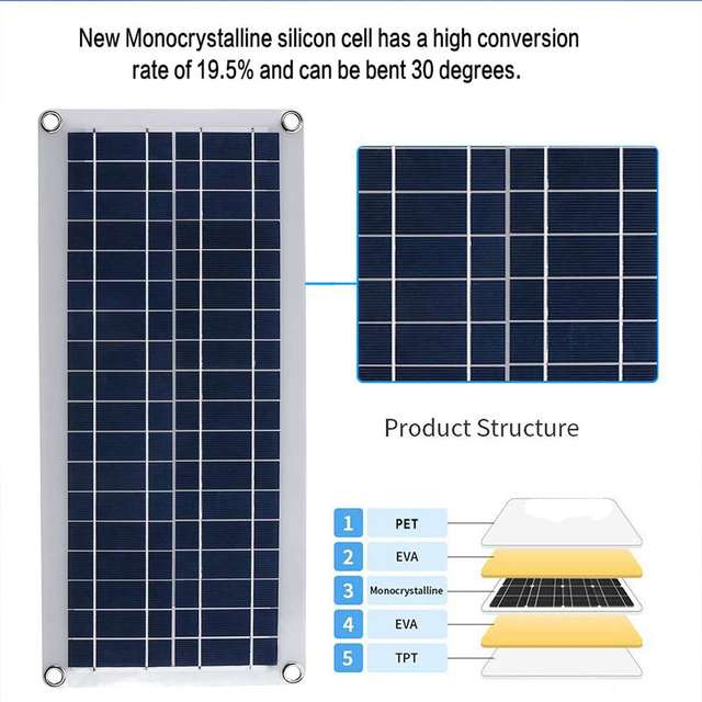 50W Solar Panel 12V 5V USB Portable Solar Panel Cells+ 10/20/30/40A Controller for Car Yacht RV Charging Outdoor Emergency Light 4