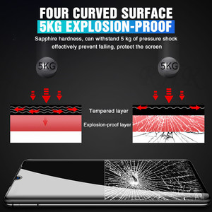 Image 5 - Protective Glass For Xiaomi Redmi Note 8 7 6 5 Pro Screen Protector For Redmi 4X 6A 5 S2 Pro Tempered Glass Film On Redmi Note 7