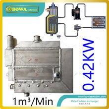 1 м 3/мин (420 Вт) компактный размер и легкий пластинчатый теплообменник