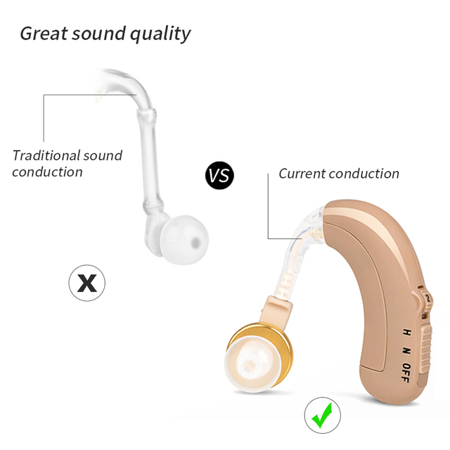 USB Rechargeable Hearing Aids Mini Ear Hearing Amplifier Adjustable Tone Hearing Aid Sound Amplifier Hearing Device for Elderly 2