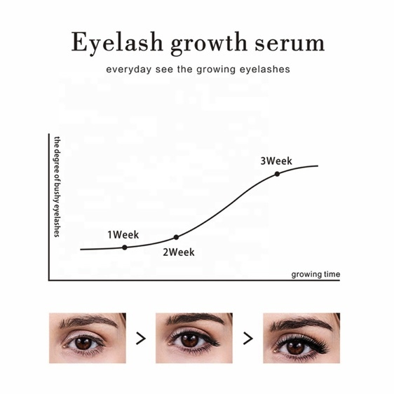 eyelash growth serum liquid eyelash lifting kit eye lash treatment eyebrow growth serum eyebrow enhancer lash lift 5