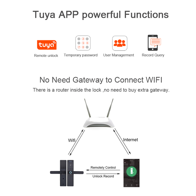 TUYA APP Operated Smart Fingerprint Padlock with Password Protected Lock for Home and Office Door 1
