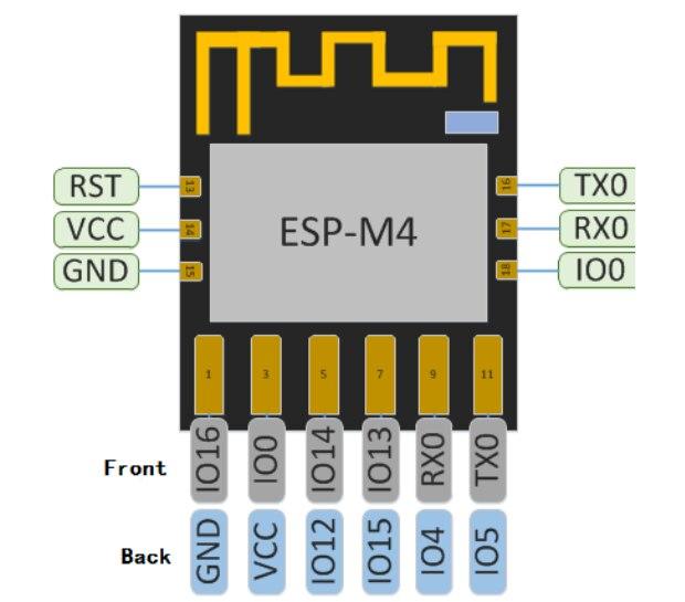 Nowa wersja ESP8285 ESP-M4 bezprzewodowy seryjny moduł Wifi nadaje się do gniazdo kompatybilny z ESP8266 FCC/certyfikat CE