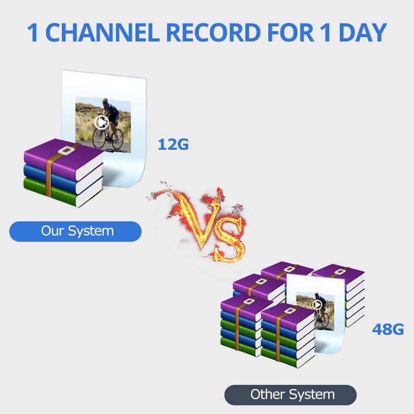 Weтранс аудио система камеры наблюдения 1080P 8CH беспроводной ночного видения домашней безопасности wi-fi-камера для использования на улице 4CH cctv комплект