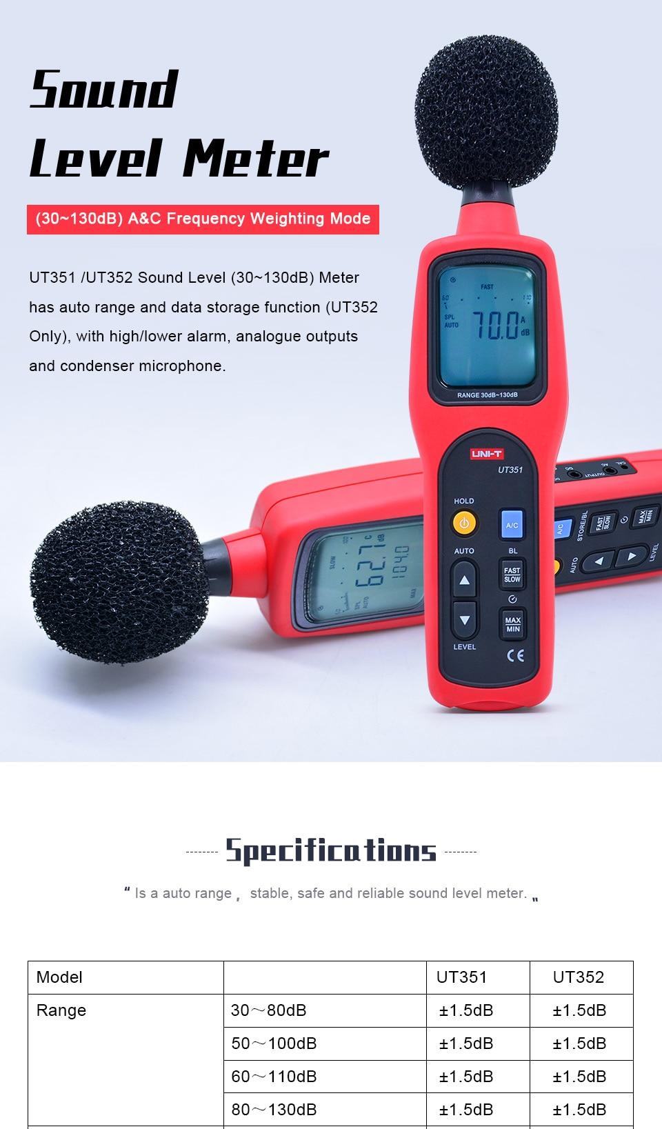 som digital medidor de decibel o verificador