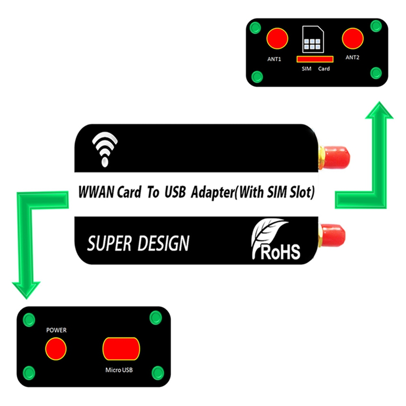 Wireless NGFF M.2 Key B to USB Adapter with Sim Card Slot for WWAN/LTE/4G Module for Desktop/Laptop 3