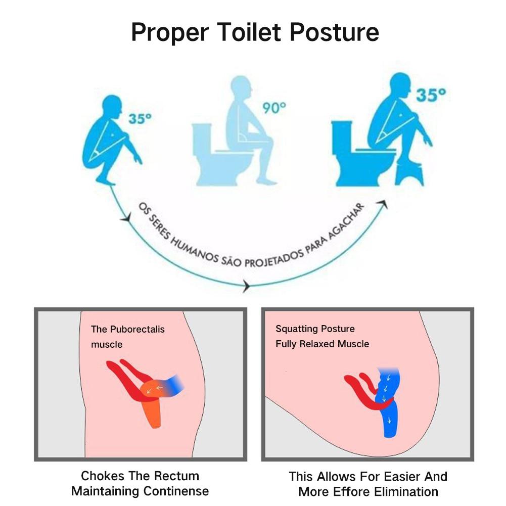 Squatting For Kids Foldable Anti Constipation Stool Toilet Footstool Bathroom Plastic
